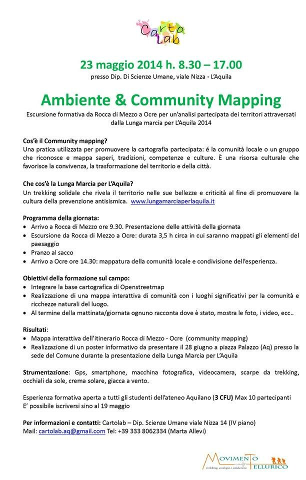 Community Mapping